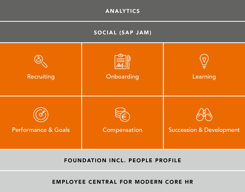 KWP-INSIDE-HR_Grafik_SF-Themen-2