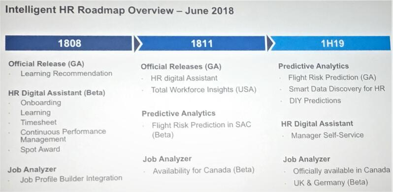 Intelligent HR Roadmap Overview_1